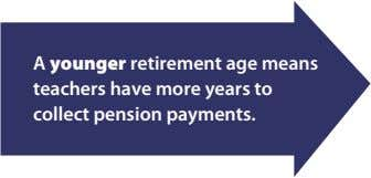A younger retirement age means teachers have more years to collect pension payments.