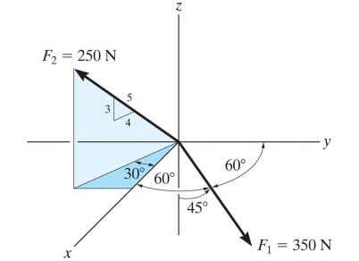 and coordinate direction angles of the resultant force. Answers: F R = 369 N = 19.5