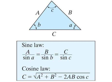 Triangle Laws