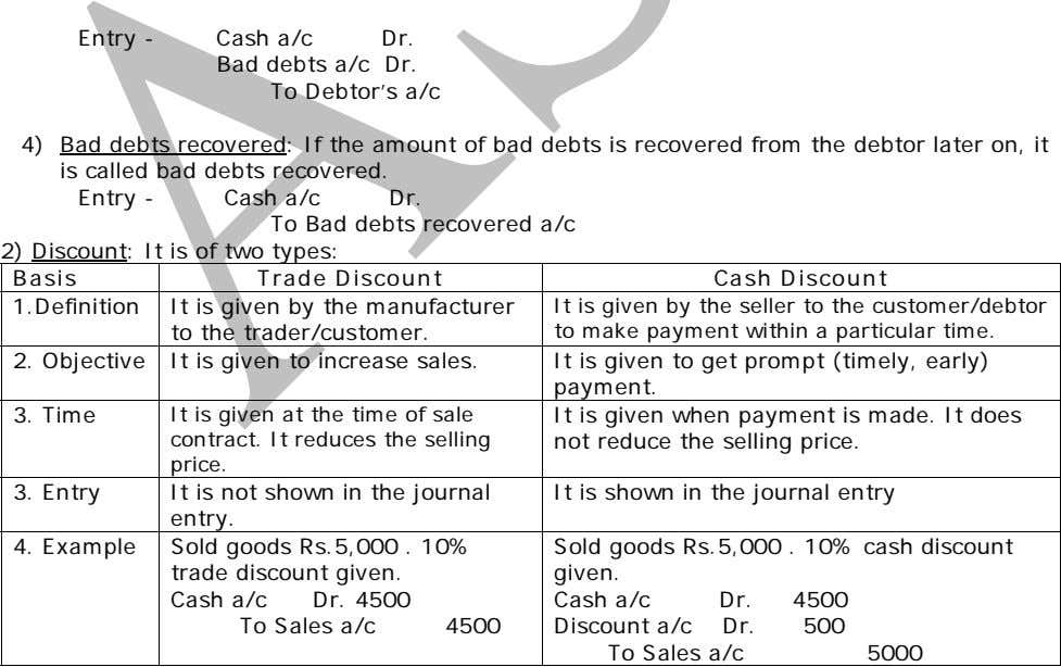 4) Bad debts recovered: If the amount of bad debts is recovered from the debtor
