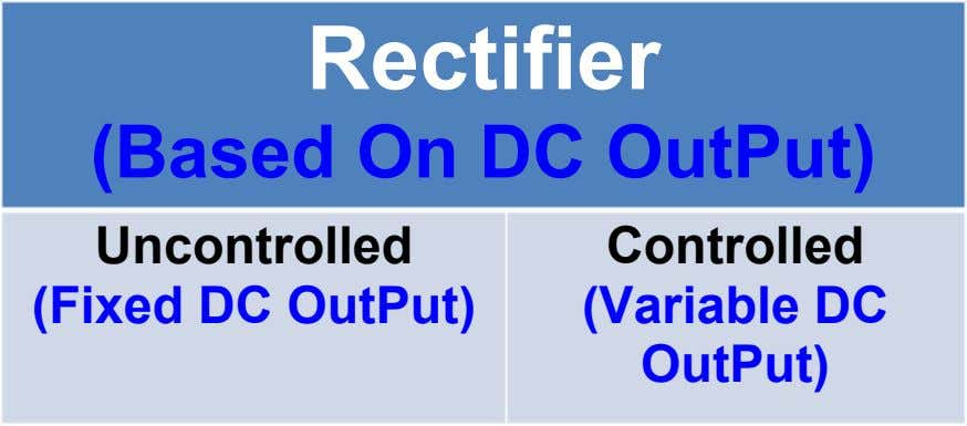 Rectifier (Based On DC OutPut) Uncontrolled (Fixed DC OutPut) Controlled (Variable DC OutPut)