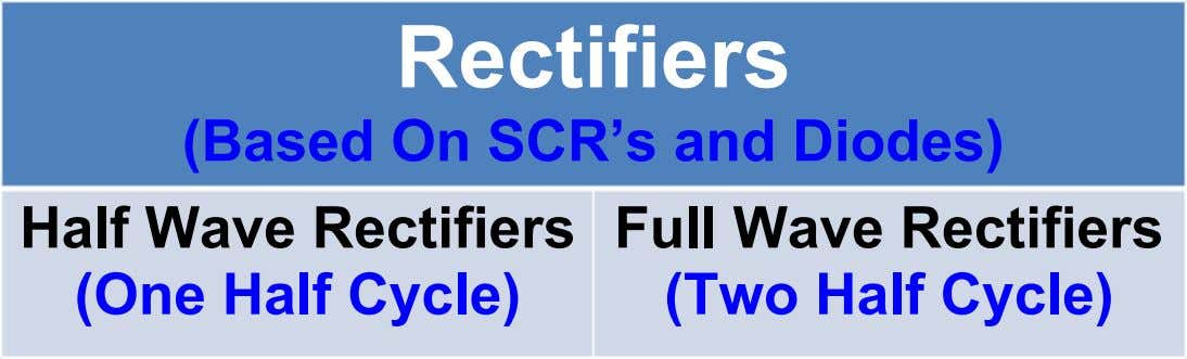 Rectifiers (Based On SCR's and Diodes) Half Wave Rectifiers (One Half Cycle) Full Wave Rectifiers
