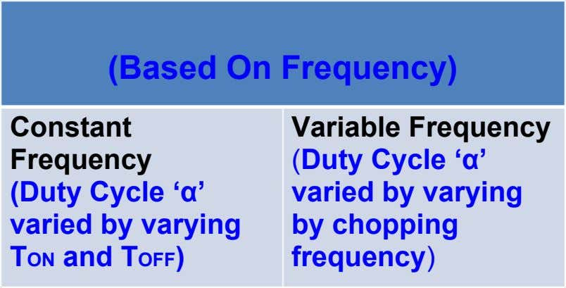 (Based On Frequency) Constant Frequency (Duty Cycle 'α' varied by varying TON and TOFF) Variable