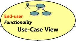 End-user Functionality Use-Case View