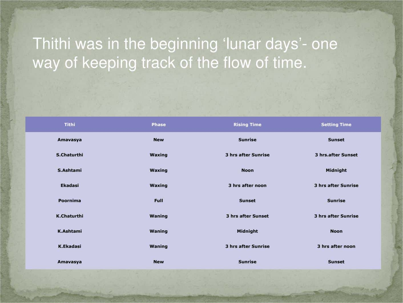 Thithi was in the beginning 'lunar days'- one way of keeping track of the flow