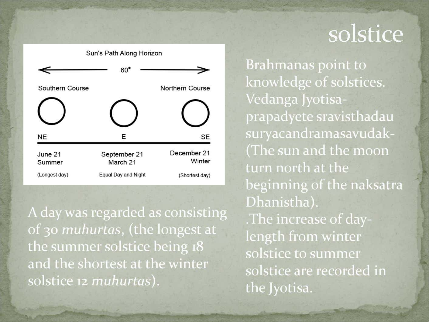 Brahmanas point to knowledge of solstices. Vedanga Jyotisa- prapadyete sravisthadau suryacandramasavudak- A day was