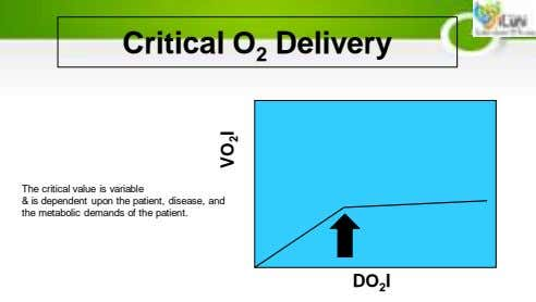 Critical O 2 Delivery The critical value is variable & is dependent upon the patient,