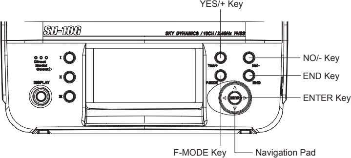 YES/+ Key NO/- Key END Key ENTER Key F-MODE Key Navigation Pad