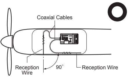 Coaxial Cables Reception Reception Wire Wire
