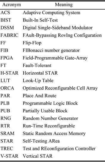 FOR FPGA LOGIC BLOCKS TABLE I A CRONYMS AND A BBREVIATIONS concept of an adaptive system