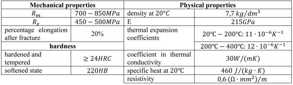 Mechanical and physical properties of 1H13 stainless steel. The second investigated materia l was 2024-T3 aluminium