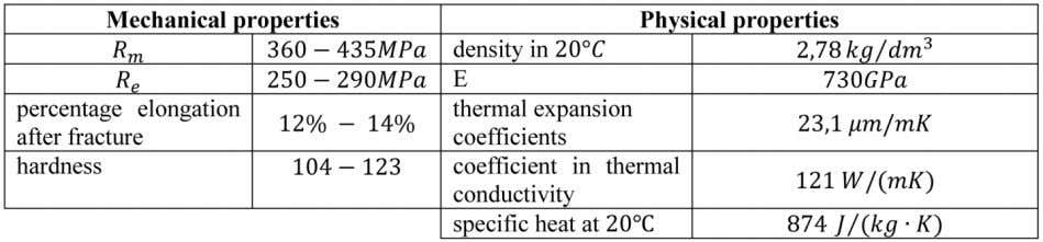 Mechanical and physical properties of 2024T3 aluminum alloy. 1H13 stainless steel was mechanically polished and 2024T3