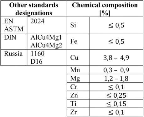 for aluminium alloy 2024T3 and its chemical composition. Table 5. Mechanical and physical properties of 2024T3