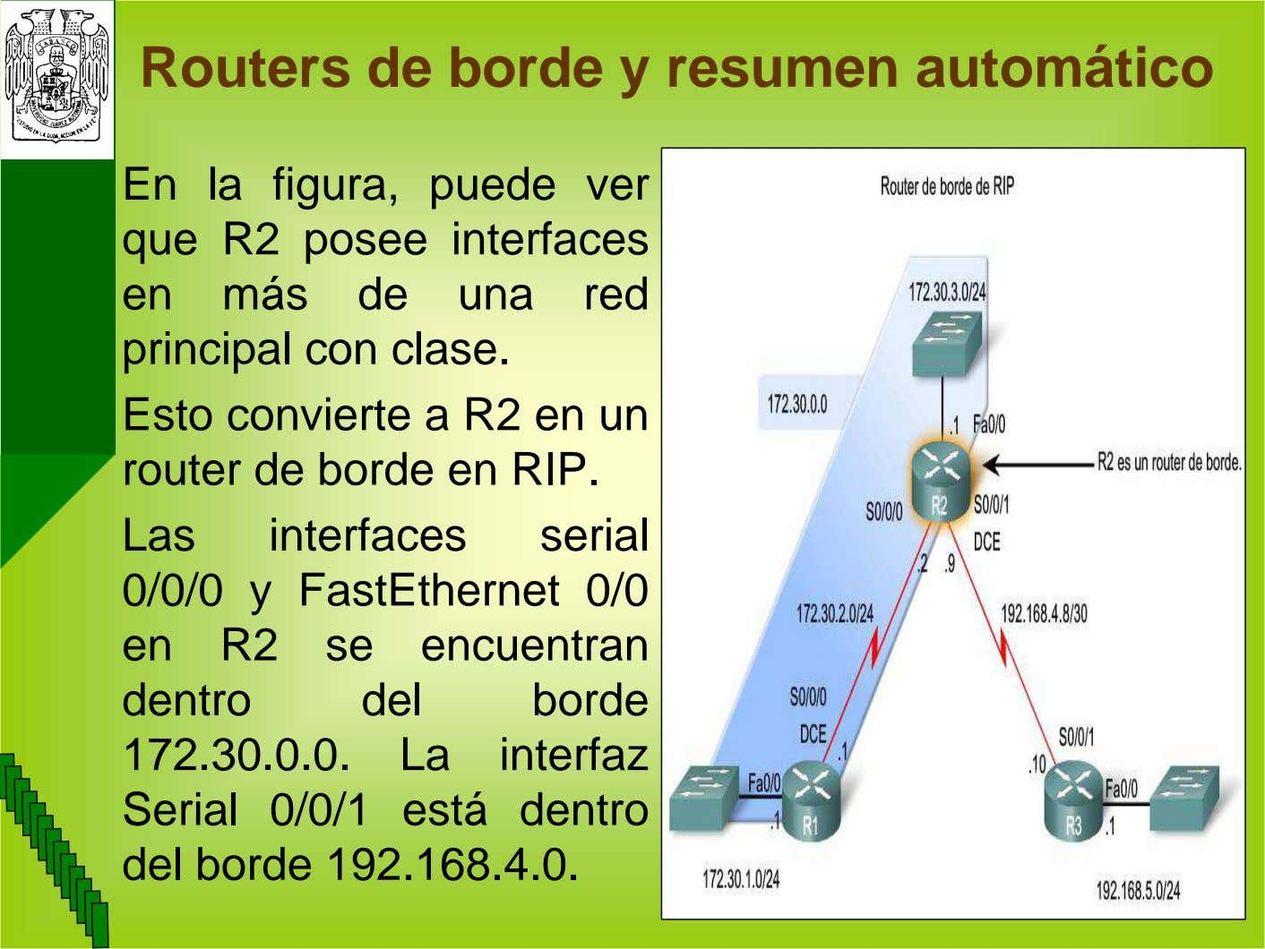 Routers de borde y resumen automático En la figura, puede ver que R2 posee interfaces