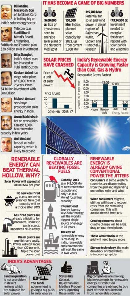 longer a subsidy hungry club of well- meaning activists 30 The (Edited) Economic Times; July 7,