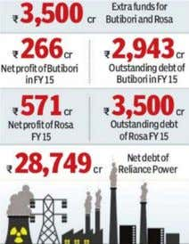 selling its generation business to cut debt amid 4 Infratech, part of straight years of losses.