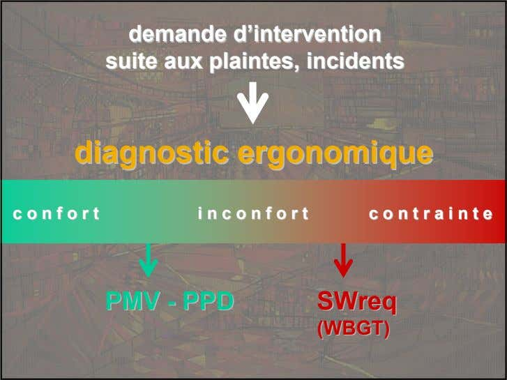 demandedemande dd''interventionintervention suitesuite auxaux plaintes,plaintes, incidentsincidents