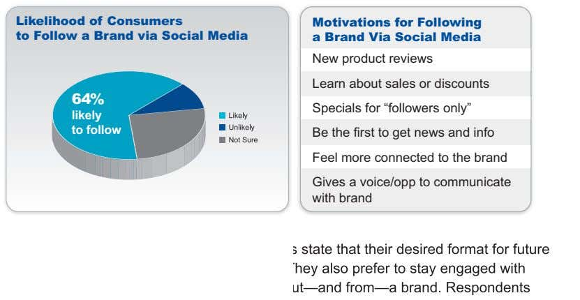 Likelihood of Consumers to Follow a Brand via Social Media Motivations for Following a Brand