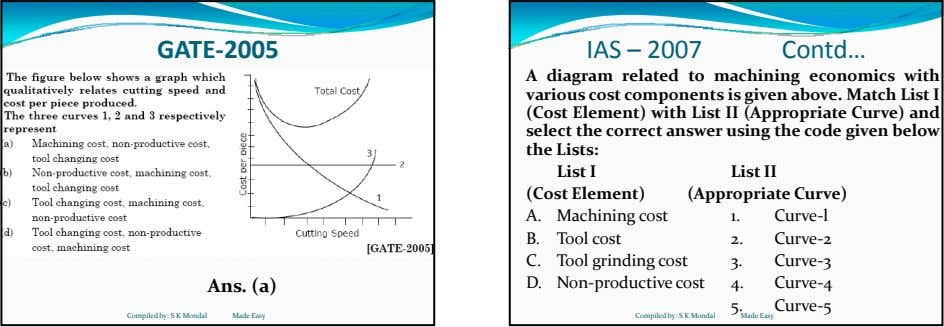 GATE‐2005 IAS – 2007 Contd… A diagram related to machining economics with various cost components is