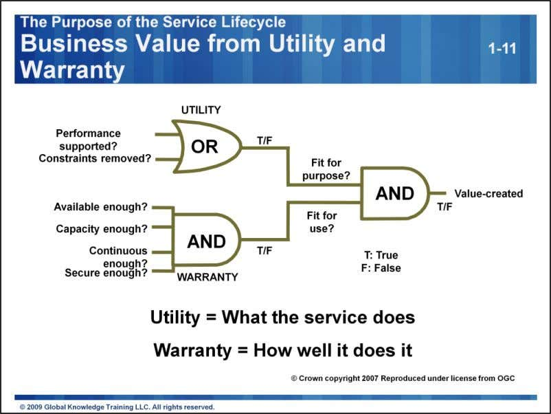 UTILITY is derived from the attributes of the service. (In other words, the service does