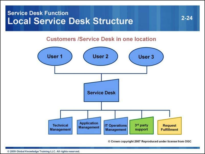 The KEY aspect of a Local Service Desk is that the users/customers and the Service