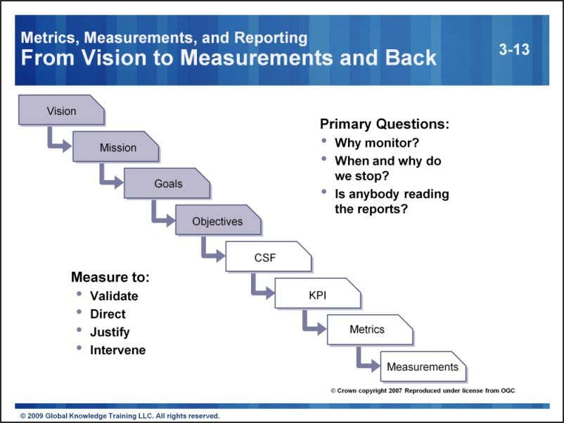 There are four reasons to monitor & measure: • to validate previous decisions • to
