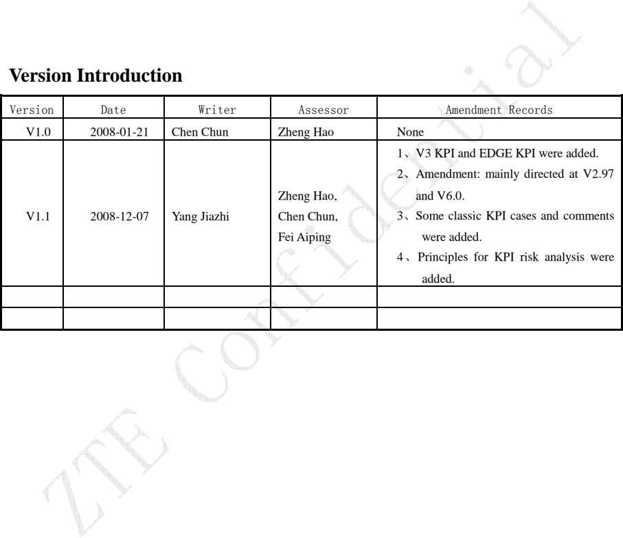 Version Introduction Version Date Writer Assessor Amendment Records V1.0 2008-01-21 Chen Chun Zheng Hao None