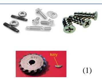 of the first class, and rivets illustrate the second. (1) (2) Figure 8.1: Disassembly (1) and