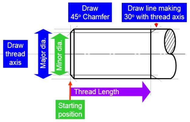 as a root, draw a circle that represents at a crest 2.3.2. Drawing steps of threaded