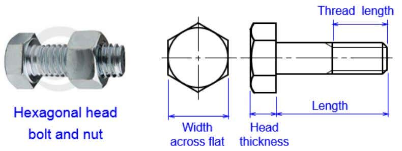 a head Introduction to Engineering Drawing ME11- 3 Credits  Drawing steps: - Draw bolt axis