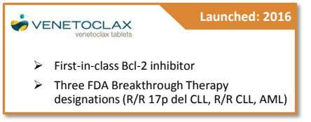 Launched: 2016  First-in-class Bcl-2 inhibitor  Three FDA Breakthrough Therapy designations (R/R 17p del