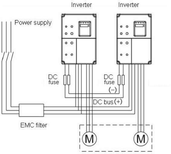 needs. Its detailed wiring is shown in the following figure: Figure 4.20 Wiring of common DC