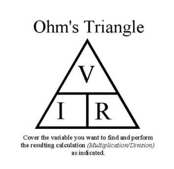 Limitations: Ohm's law is only valid as long as the temperature of the circuit remains constant.