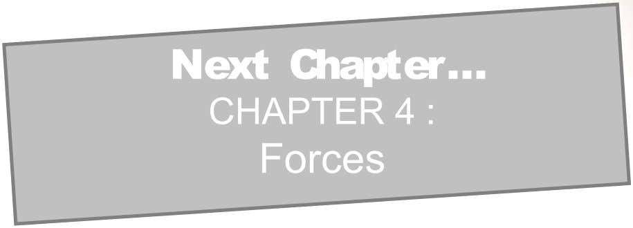 Next Chapter… CHAPTER 4 : Forces