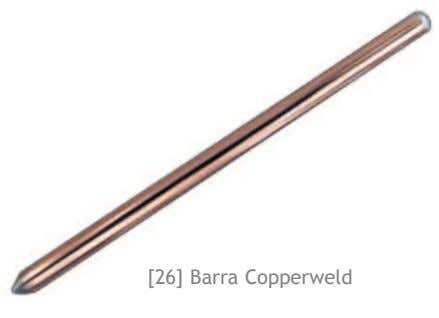 [26] Barra Copperweld
