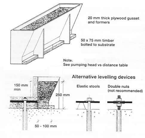 and the base plate. Continuous grout flow is essential. Figure (1) Typical hopper system Removable hopper: