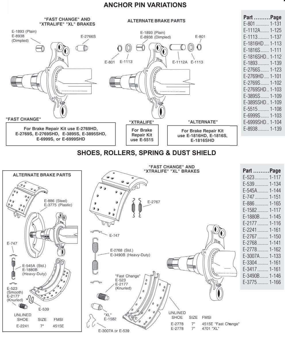 ANCHOR PIN VARIATIONS Part Page E-801 1-131 E-1112A 1-125 E-1113 1-137 E-1816HD 1-113 E-1816S 1-111