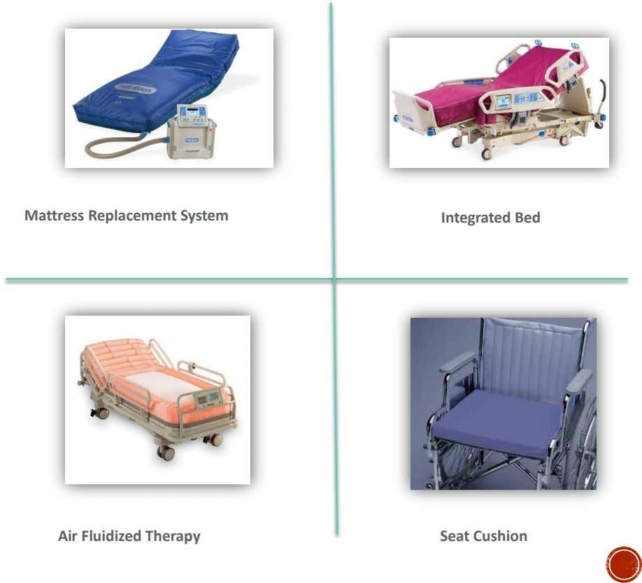 Mattress Replacement System Integrated Bed Air Fluidized Therapy Seat Cushion
