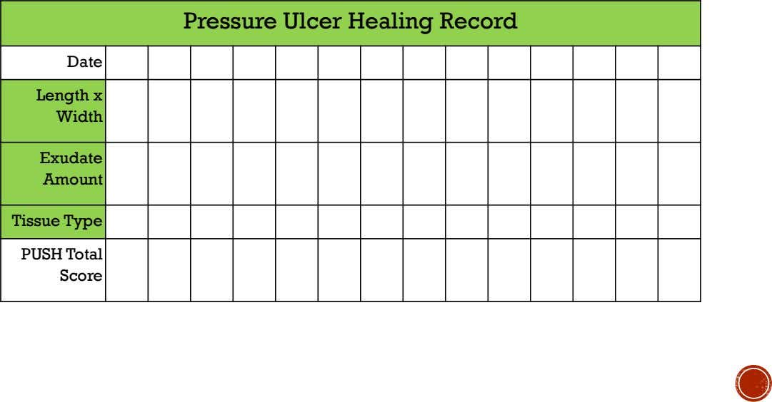 Pressure Ulcer Healing Record Date Length x Width Exudate Amount Tissue Type PUSH Total Score