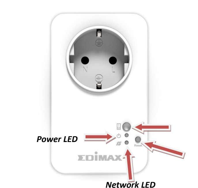 Power LED Network LED