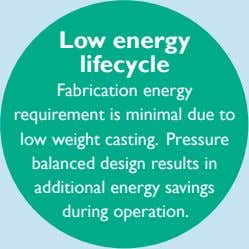 Low energy lifecycle Fabrication energy requirement is minimal due to low weight casting. Pressure balanced