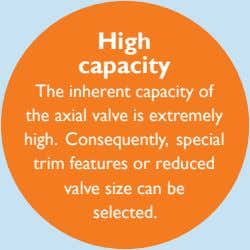 High capacity The inherent capacity of the axial valve is extremely high. Consequently, special trim