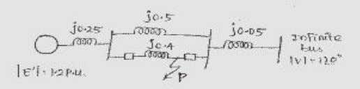 5. Given the system of figure below where a three phase fault is applied at a