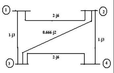 3. Explain the types of buses and derive the power flow equations in load flow analysis[16].