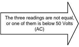 The three readings are not equal, or one of them is below 50 Volts (AC)