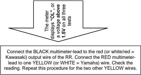 Connect the BLACK multimeter-lead to the red (or white/red = Kawasaki) output wire of the