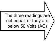The three readings are not equal, or they are below 50 Volts (AC)
