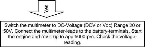 Switch the multimeter to DC-Voltage (DCV or Vdc) Range 20 or 50V. Connect the multimeter-leads