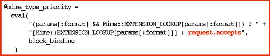 Determining Which MIME Type Gets Priority If params[:format] is not supplied 32 32