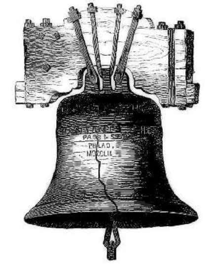 "other our lives, our fortunes and our sacred honor."" LIBERTY BELL. It was almost two o'clock"